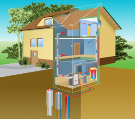 Peterborough geothermal heating