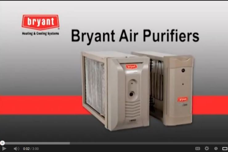 Indoor air quality air purifier